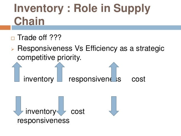 from a strategic cost management perspective what are the cost and value drivers in this supply chai Acknowledge supply chain as a strategic and the value drivers that matter most also using best-cost country sourcing and lean management techniques and.