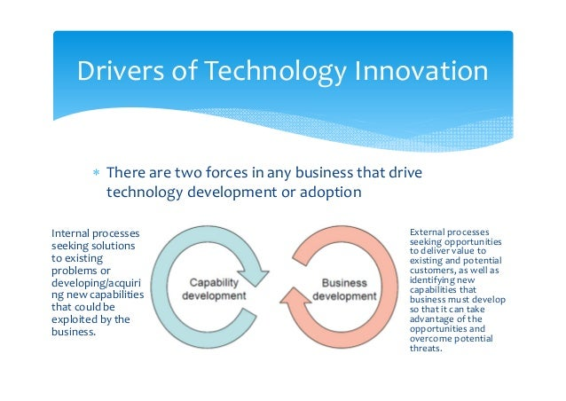 external drivers of innovation An internal driver of innovation is something that occurs withinthe business that brings ideas to life and an external driver areforces outside of.