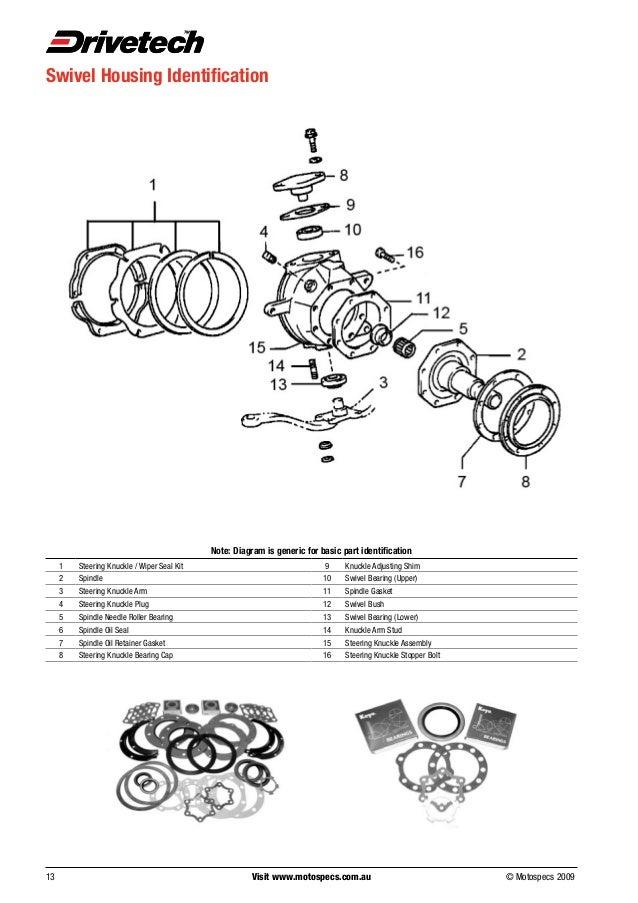Drivetech 4x4 Catalogue