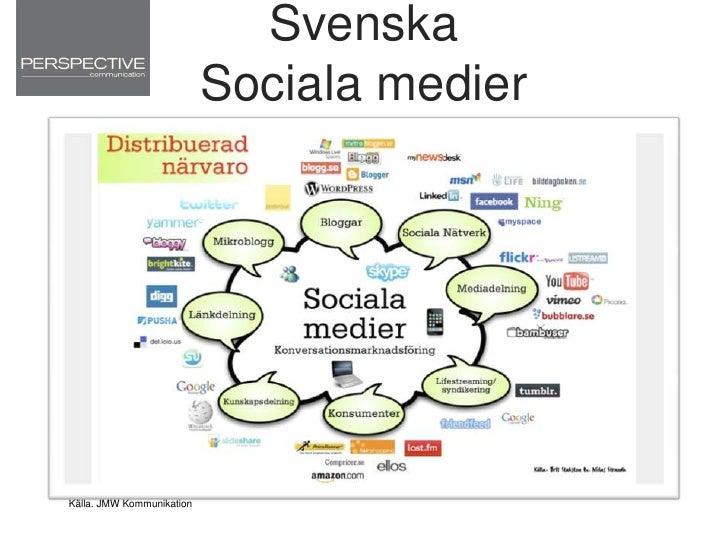 De största sociala mediekanalerna<br />Blogg<br />Facebook<br />Linkedin<br />You Tube<br />Wikipedia<br />Flickr<br />Twi...