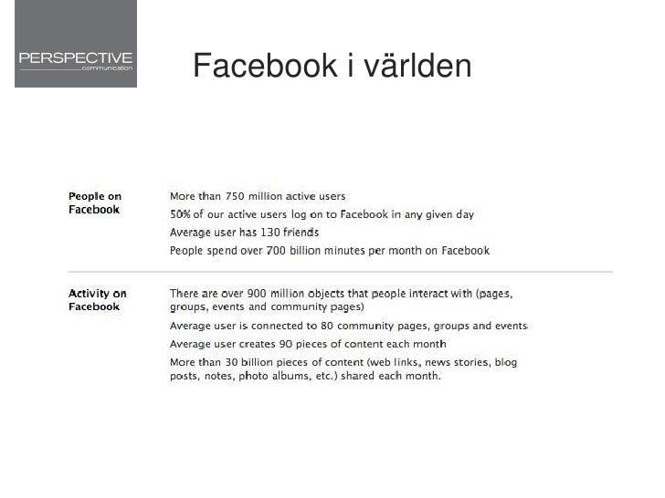 Facebook i Sverige<br /><ul><li> 4,5 miljoner svenska Facebook-konton</li></ul>Bild lånad från joinsimon.se<br />
