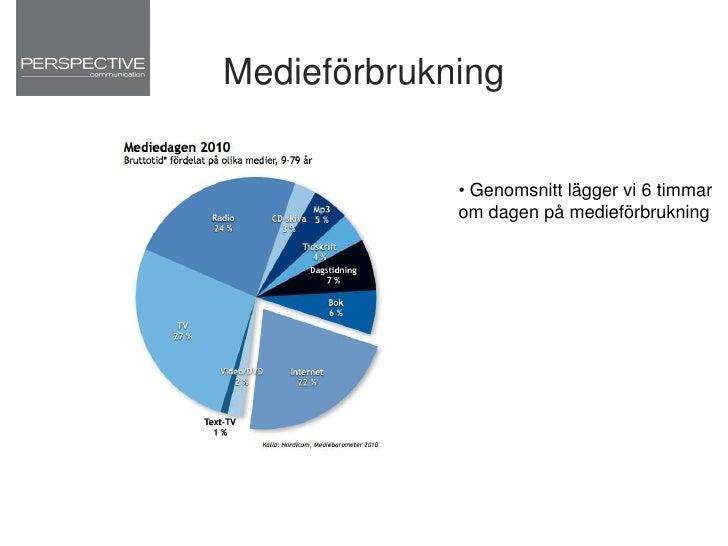 Medieförbrukning<br /><ul><li> Genomsnitt lägger vi 6 timmar om dagen på medieförbrukning</li></li></ul><li>Sociala medier...