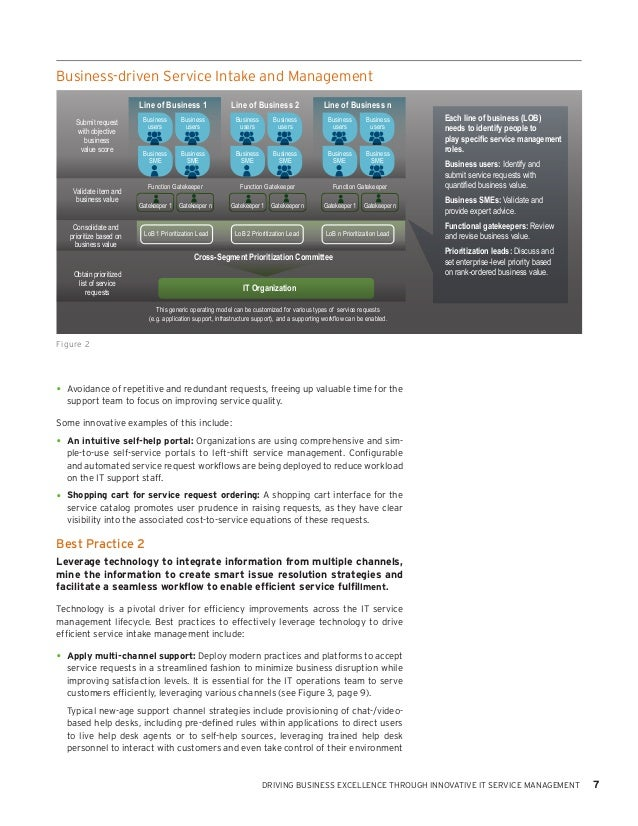 innovation driving service excellence Connect customer service with other orgs to resolve  driving innovation in it  carving out budget for innovation while still delivering operational excellence.