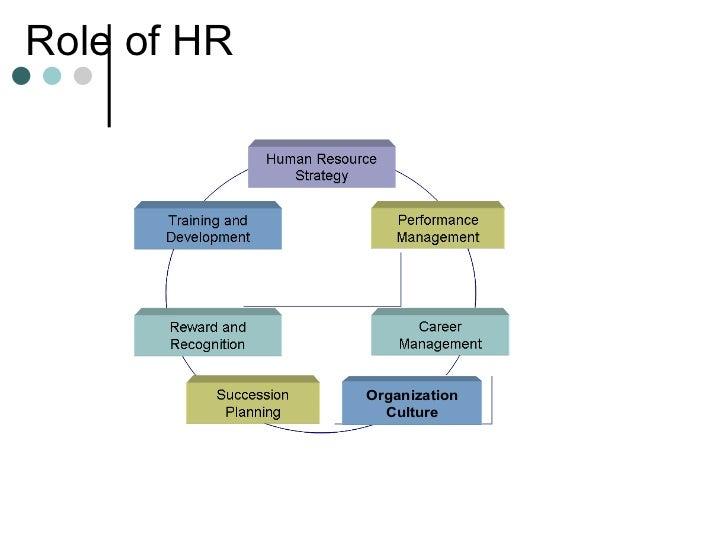 Postgraduate Diploma in Human Resource Management