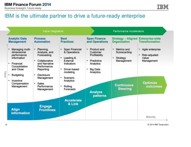 © 2014 IBM Corporation12 IBM is the ultimate partner to drive a future-ready enterprise ValueValue Analytic Data Managemen...