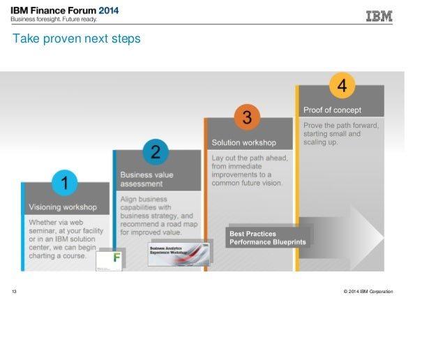 © 2014 IBM Corporation13 Take proven next steps Business value assessment Align business capabilities with business strate...
