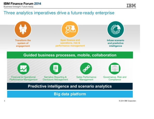 © 2014 IBM Corporation3 Transform the system of engagement Span finance and operations, risk & performance management Infu...