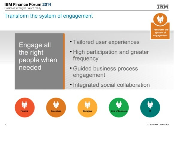 © 2014 IBM Corporation4 • Tailored user experiences • High participation and greater frequency • Guided business process e...