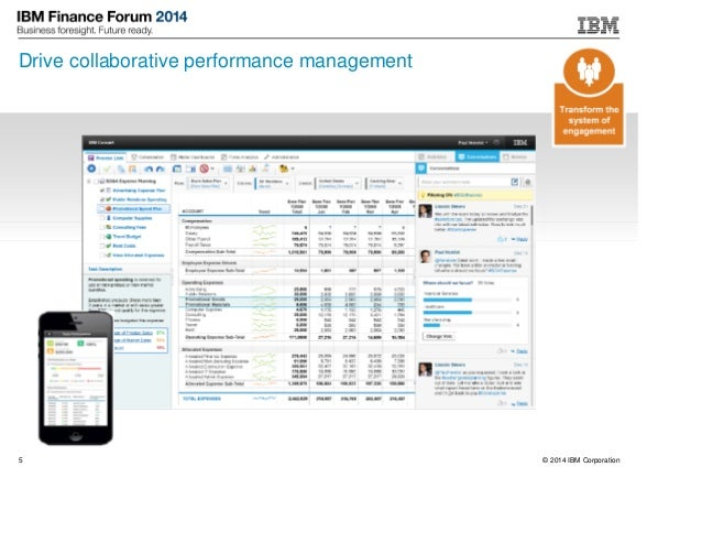 © 2014 IBM Corporation5 Drive collaborative performance management Transform the system of engagement