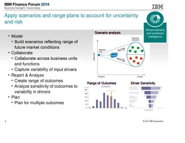 © 2014 IBM Corporation8 Apply scenarios and range plans to account for uncertainty and risk • Model • Build scenarios refl...