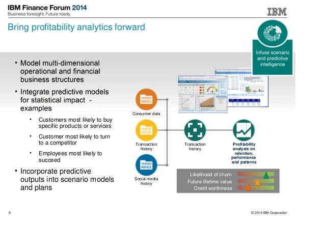 © 2014 IBM Corporation9 • Model multi-dimensional operational and financial business structures • Integrate predictive mod...