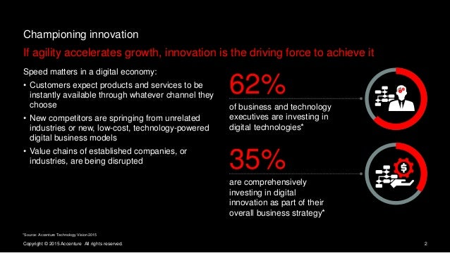 Technology Management Image: Driving Business Innovation Through Technology Innovation