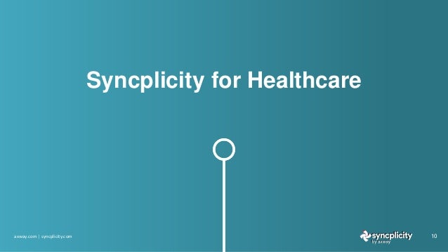 10 Syncplicity for Healthcare axway.com   syncplicity.com