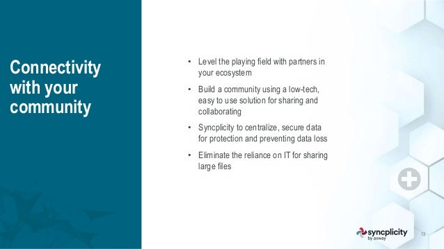 13 Connectivity with your community • Level the playing field with partners in your ecosystem • Build a community using a ...