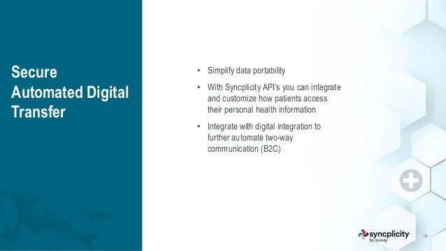 14 Secure Automated Digital Transfer • Simplify data portability • With Syncplicity API's you can integrate and customize ...