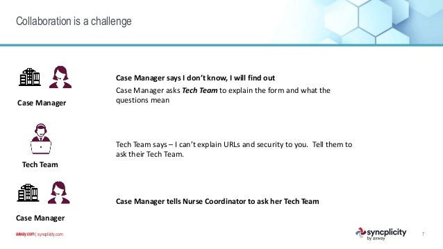 axway.com   syncplicity.comaxway.com Collaboration is a challenge 7 Case Manager Case Manager says I don't know, I will fi...