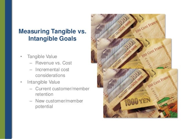 tangile and intangile coorelation  more easily, in fact there is a direct correlation between all three  there is  nothing intangible left everything converts into tangible benefits.