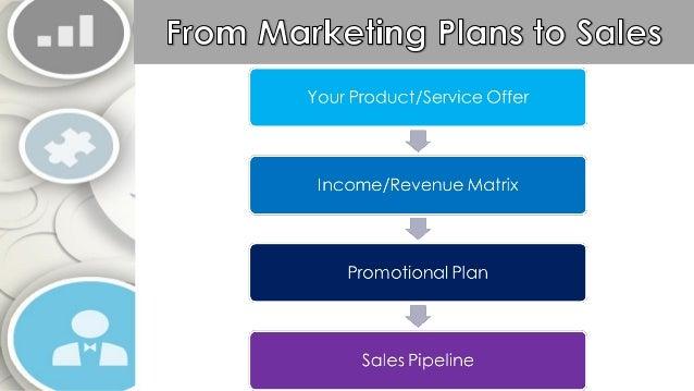 driving marketing  u0026 sales activities in your business