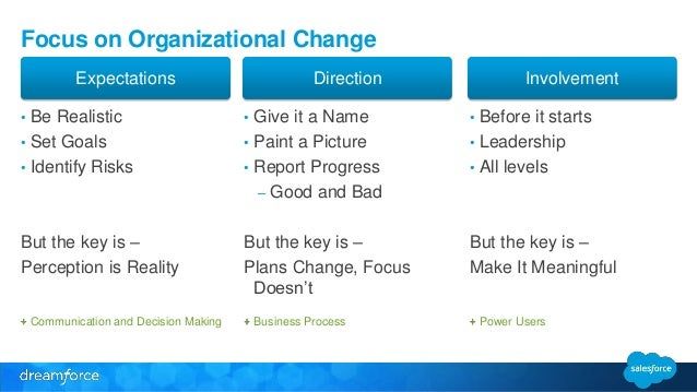 a look at organizational changes Most of the organizational change initiatives focus on the hard aspects such as organizational  look below the surface (or you can sink.