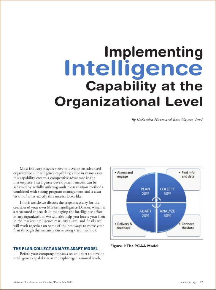 Implementing                                     Intelligence                                 Capability at the           ...