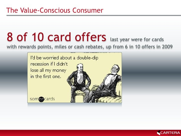 Coupons.com card linked offers