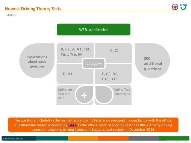 Online Theory Driving tests in Bulgarian and English Slide 2
