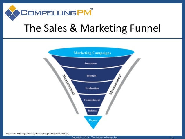 sales and marketing techniques pdf