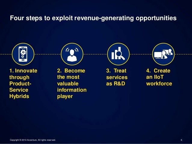 Four steps to exploit revenue-generating opportunities  1. Innovate  through  Product-  Service  Hybrids  2. Become  the m...