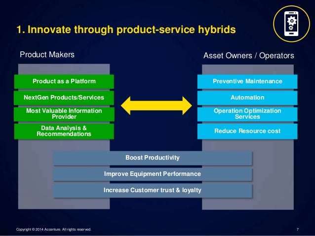 1. Innovate through product-service hybrids  Product Makers Asset Owners / Operators  Preventive Maintenance  Automation  ...