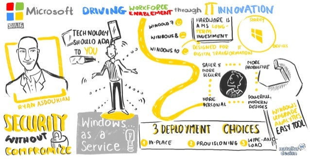 Driving Workforce Enablement Through IT Innovation - Windows & Devices