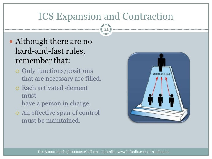 ICS Expansion and Contraction <br />Tim Bonno email: tjb0000@swbell.net - LinkedIn: www.linkedin.com/in/timbonno<br />Alth...