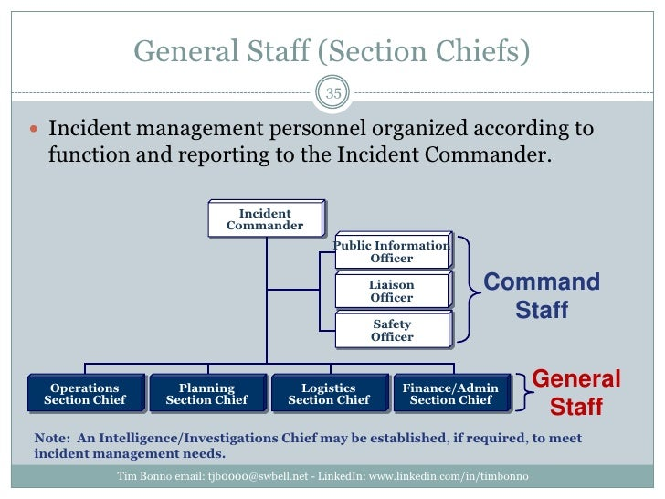 General Staff (Section Chiefs)<br />Incident management personnel organized according to function and reporting to the Inc...