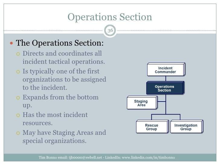 Operations Section<br />Tim Bonno email: tjb0000@swbell.net - LinkedIn: www.linkedin.com/in/timbonno<br />The Operations S...