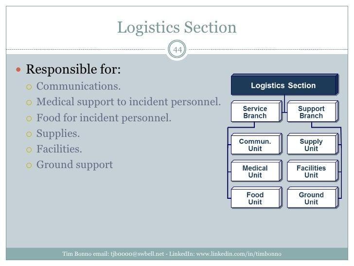 Logistics Section<br />Tim Bonno email: tjb0000@swbell.net - LinkedIn: www.linkedin.com/in/timbonno<br />Responsible for:<...