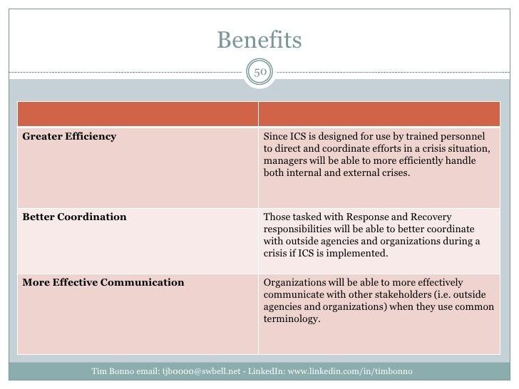 Benefits<br />Tim Bonno email: tjb0000@swbell.net - LinkedIn: www.linkedin.com/in/timbonno<br />50<br />