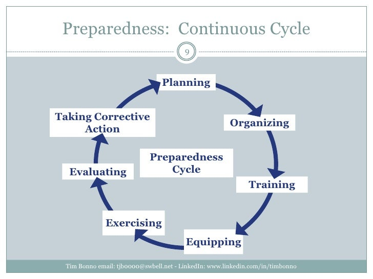 Preparedness:  Continuous Cycle<br />Planning<br />Taking Corrective Action<br />Organizing<br />Preparedness Cycle<br />E...
