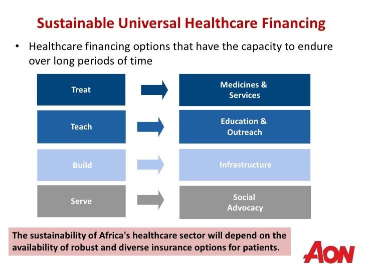 universal healthcare Universal health care coverage are systems in which all legal residents of a given jurisdiction have health insurance coverage.
