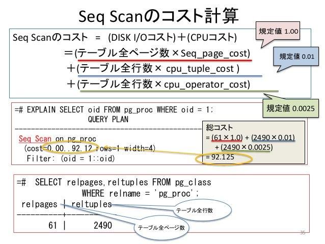 Seq Scanのコスト計算  Seq Scanのコスト= (DISK I/Oコスト)+(CPUコスト)  =(テーブル全ページ数×Seq_page_cost)  +(テーブル全行数×cpu_tuple_cost )  +(テーブル全行数×cp...