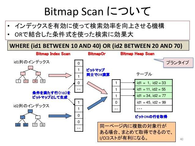 WHERE (id1 BETWEEN 10 AND 40) OR (id2 BETWEEN 20 AND 70)  40  Bitmap Scan について  • インデックスを有効に使って検索効率を向上させる機構  • ORで結合した条件式を...