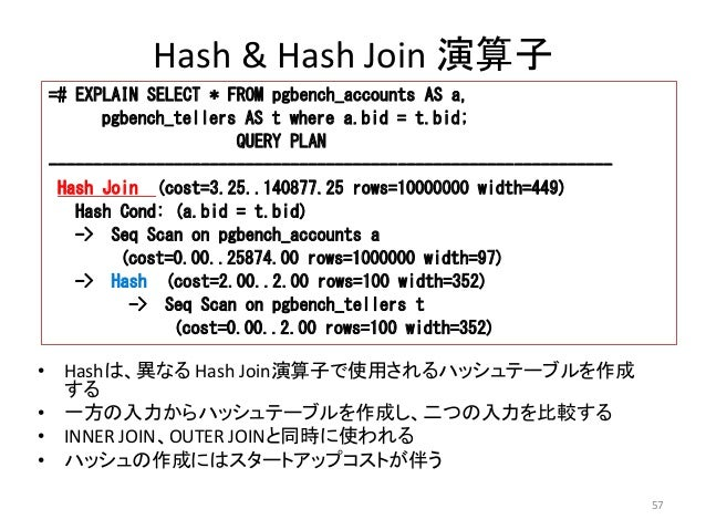 57  Hash & Hash Join 演算子  =# EXPLAIN SELECT * FROM pgbench_accounts AS a,  pgbench_tellers AS t where a.bid = t.bid;  QUER...
