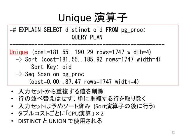 62  Unique 演算子  =# EXPLAIN SELECT distinct oid FROM pg_proc;  QUERY PLAN  ------------------------------------------------...