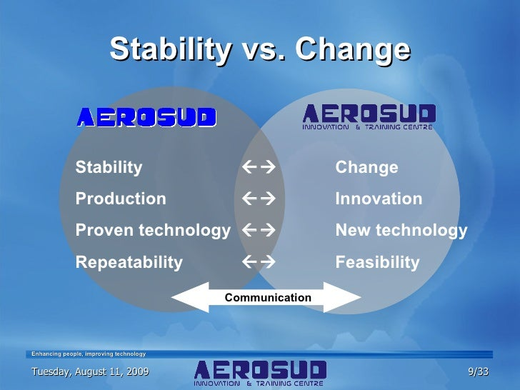 stability versus change The question of stability versus change in personality development concerns the  broader issue of whether the developing person functions more like an open.