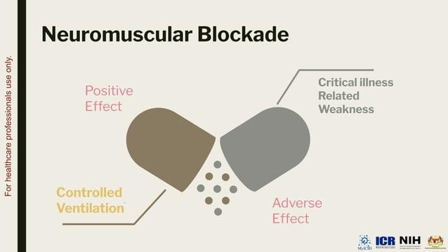 Neuromuscular Blockade Critical illness Related Weakness . Positive Effect Adverse Effect Controlled Ventilation For healt...