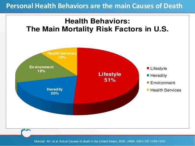 lifestyle factors and poor health outcomes Disparities in health and healthcare outcomes  found between social risk  factors and health and  prevalence of poor health behaviors and outcomes.