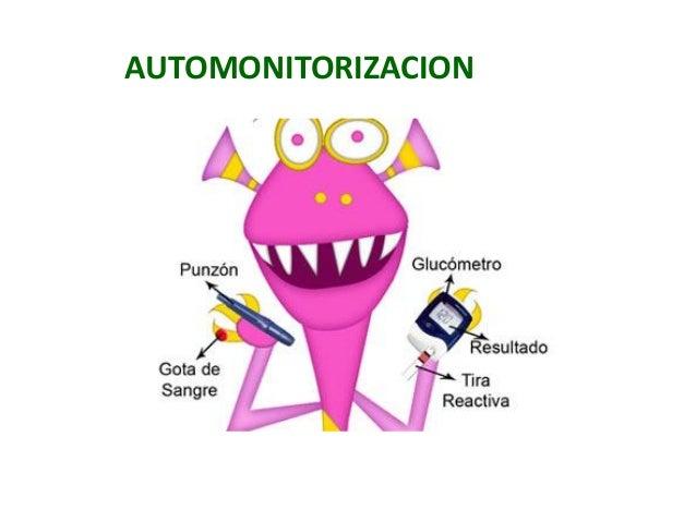 AUTOMONITORIZACION
