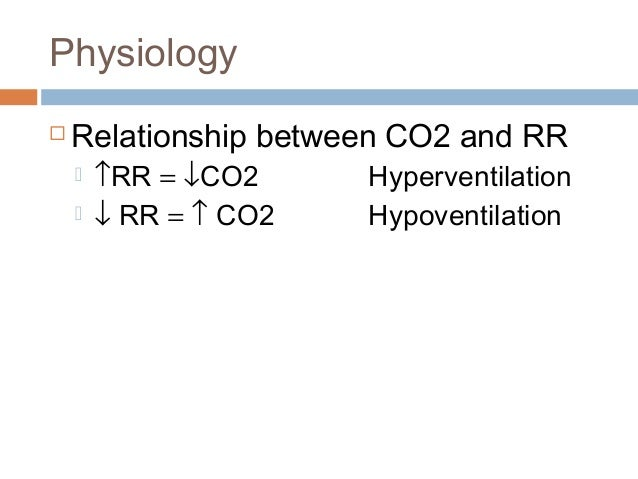relationship of etco2 and paco2