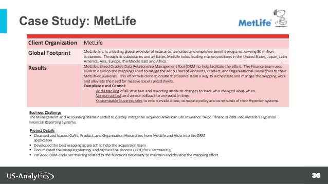 product lines of metlife alico Irdai or its officials do not involve in activities like sale of any kind of insurance or financial products nor invest pnb metlife india insurance company.