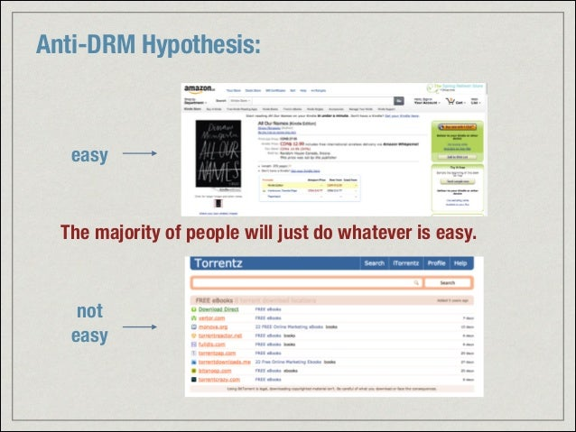 The majority of people will just do whatever is easy. easy not easy Anti-DRM Hypothesis: