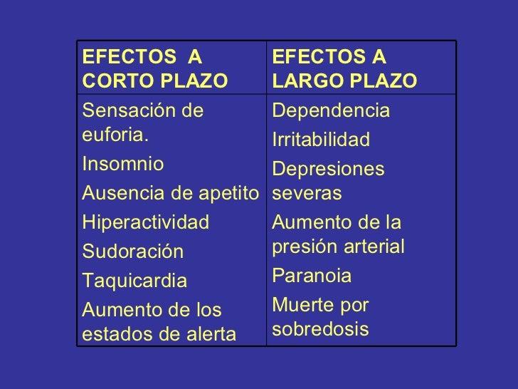 Prozac Efectos Secundarios A Largo Plazo