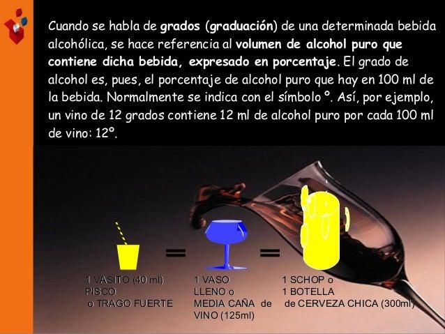 Los más fuertes complotes contra el alcohol